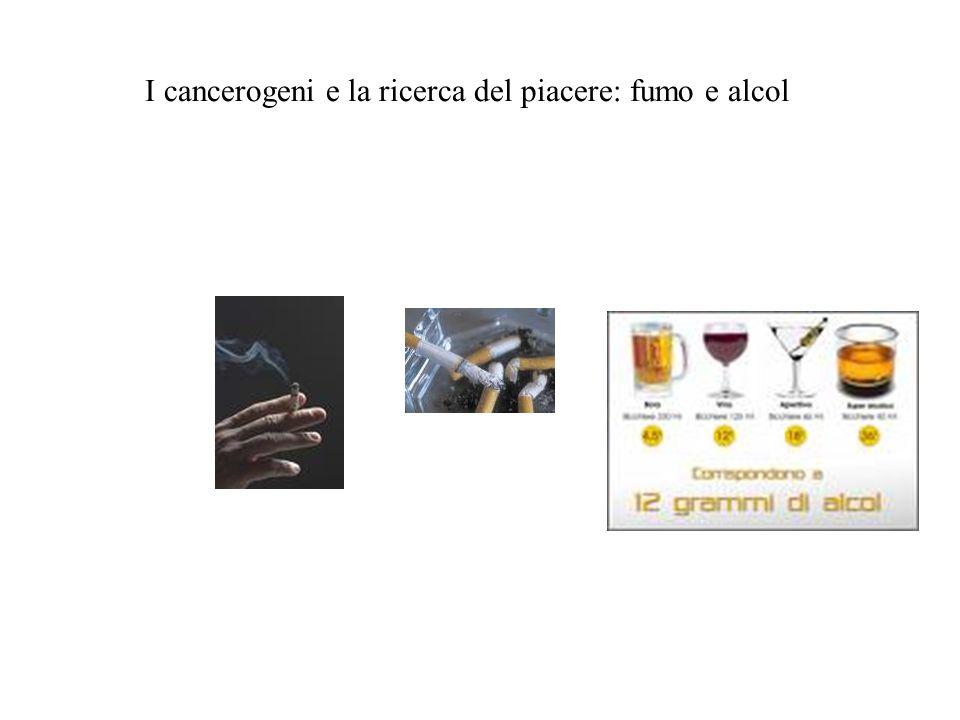 I cancerogeni e la ricerca del piacere: fumo e alcol