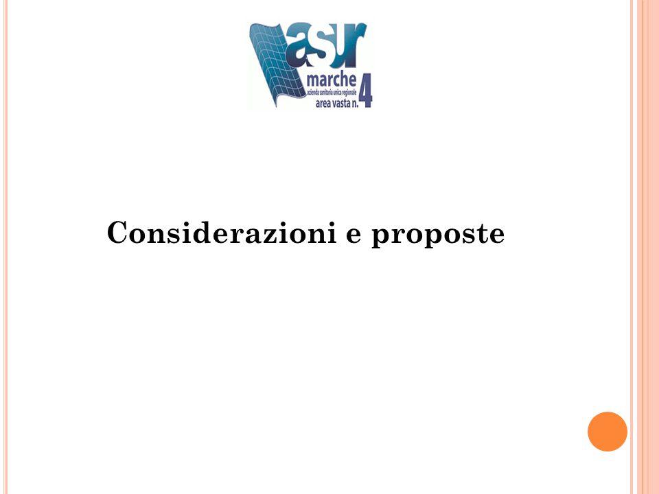Considerazioni e proposte