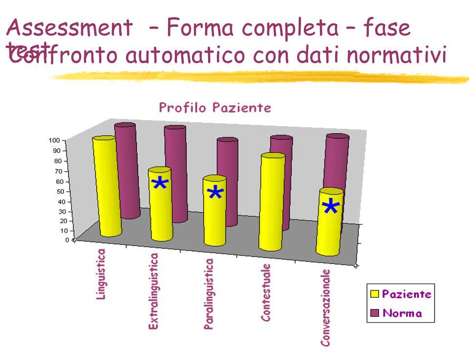 Assessment – Forma completa – fase test Confronto automatico con dati normativi