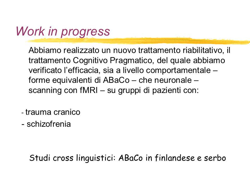 Work in progress Abbiamo realizzato un nuovo trattamento riabilitativo, il trattamento Cognitivo Pragmatico, del quale abbiamo verificato l'efficacia, sia a livello comportamentale – forme equivalenti di ABaCo – che neuronale – scanning con fMRI – su gruppi di pazienti con: - trauma cranico - schizofrenia Studi cross linguistici: ABaCo in finlandese e serbo