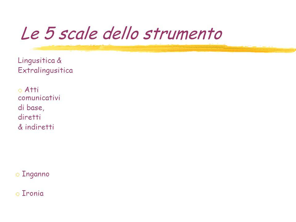 Lingusitica & Extralingusitica o Atti comunicativi di base, diretti & indiretti Le 5 scale dello strumento o Inganno o Ironia