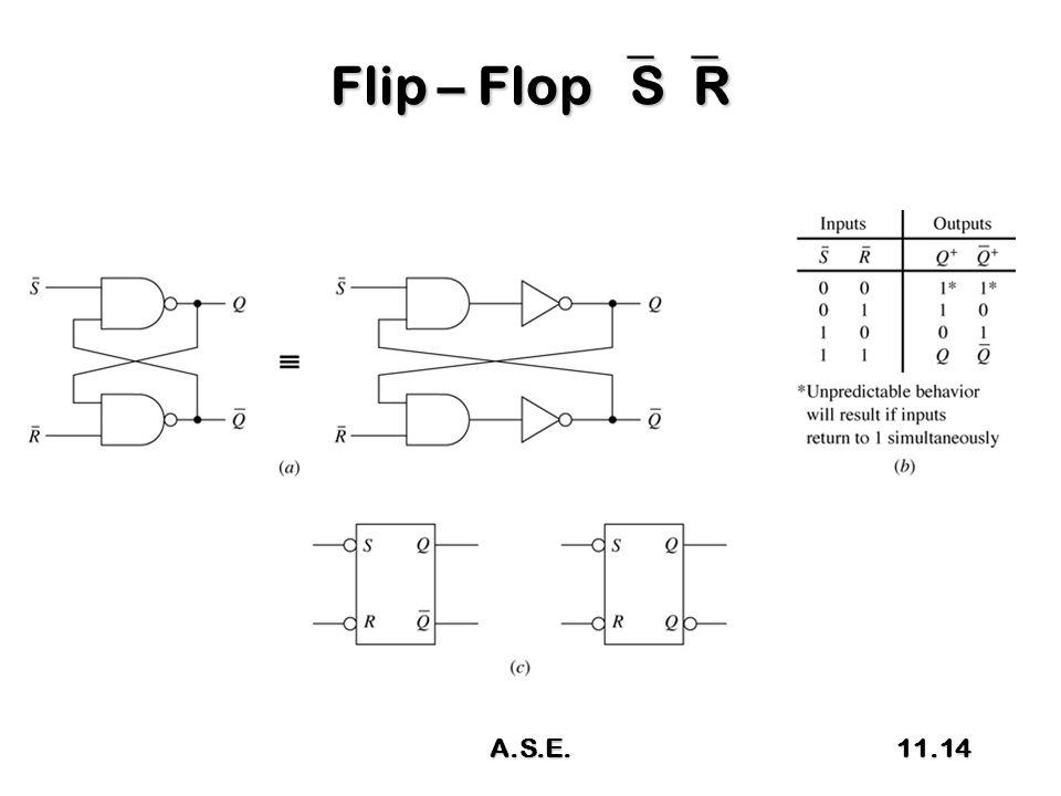 Flip – Flop  S  R 11.14A.S.E.
