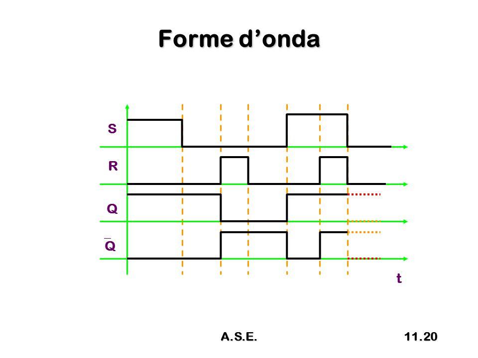 Forme d'onda S R Q QQ t 11.20A.S.E.
