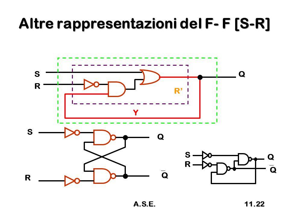 Altre rappresentazioni del F- F [S-R] R SQ R' Y R S Q QQ R S Q QQ 11.22A.S.E.