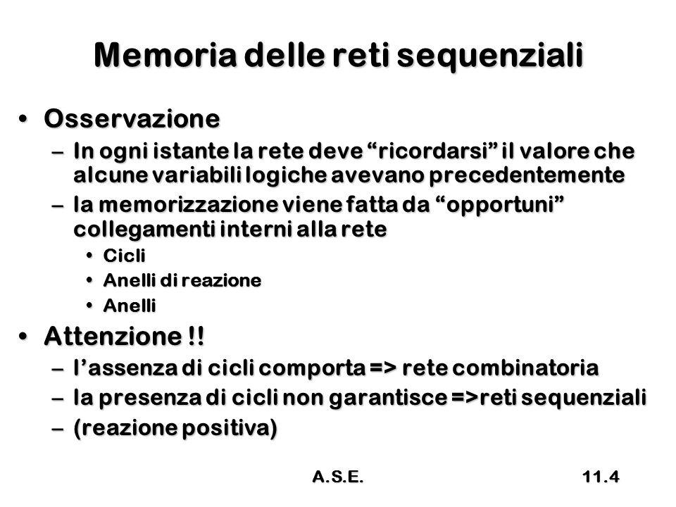Memoria delle reti sequenziali OsservazioneOsservazione –In ogni istante la rete deve ricordarsi il valore che alcune variabili logiche avevano precedentemente –la memorizzazione viene fatta da opportuni collegamenti interni alla rete CicliCicli Anelli di reazioneAnelli di reazione AnelliAnelli Attenzione !!Attenzione !.