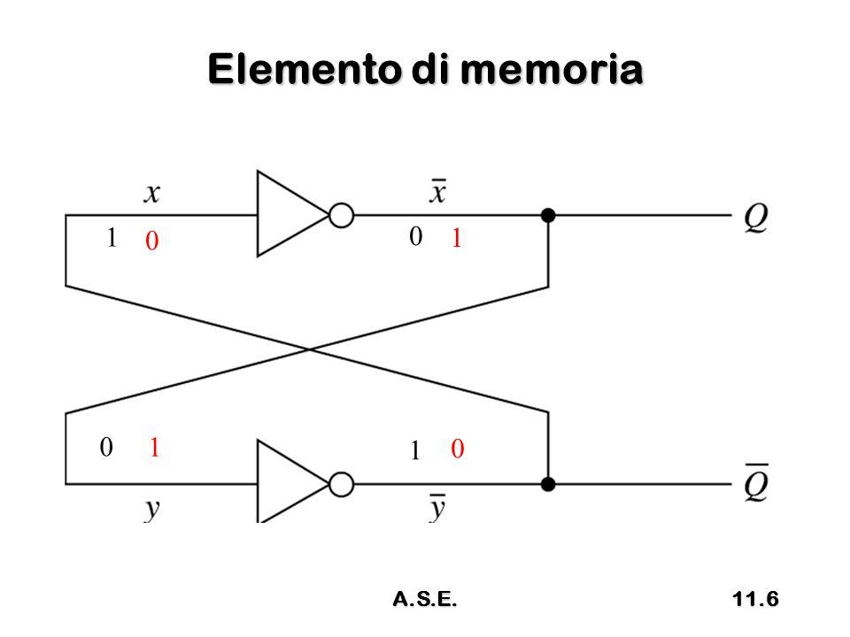 Elemento di memoria 0 1 0 1 1 1 0 0 11.6A.S.E.
