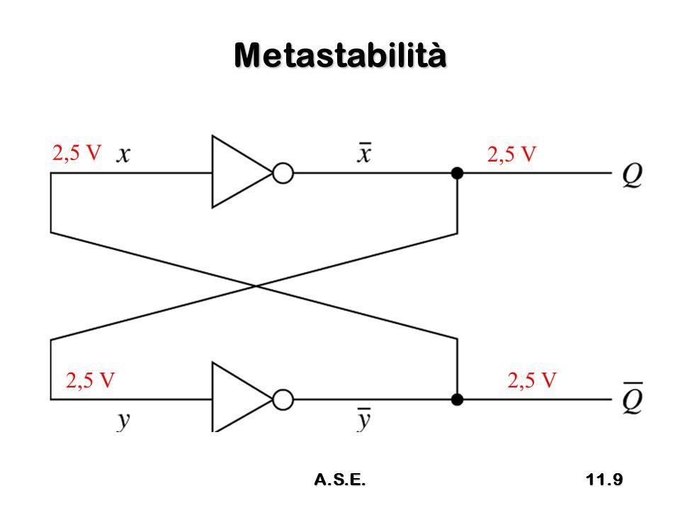 Metastabilità 2,5 V 11.9A.S.E.
