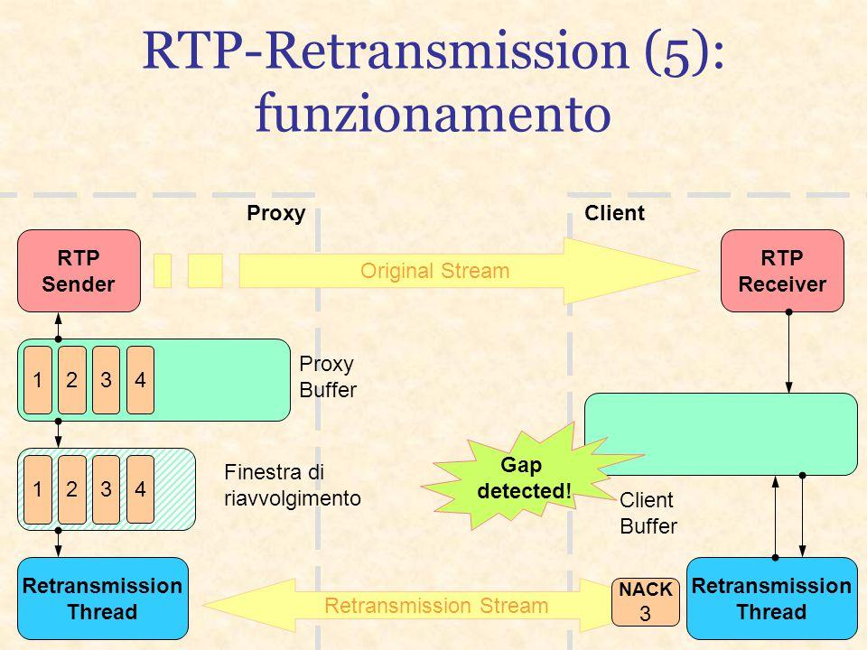 NACK: messaggio RTCP di feedback utilizzato dal Receiver per inviare richieste di ritrasmissione RTP Retransmission Packet: pacchetto RTP utilizzato d