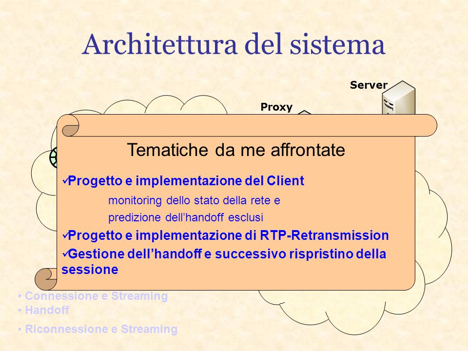 Specifiche del sistema RTP streaming QoS monitoring Ritrasmissione RTP streaming Architettura a 3 livelli: Client, Proxy e Server  progettazione del Server indipendente dalla specifica implementazione del Client Doppio livello di bufferizzazione dello stream (Client e Proxy) per garantire continuità dell'erogazione del flusso audio a fronte di handoff orizzontali del Client RTP/RTCP come protocollo di streaming RTP-Retransmission come tecnica di recupero dei dati andati persi Progetto realizzato su piattaforma Java standard (J2SE + JMF) Mobile client Proxy Streaming Server Circular Buffer