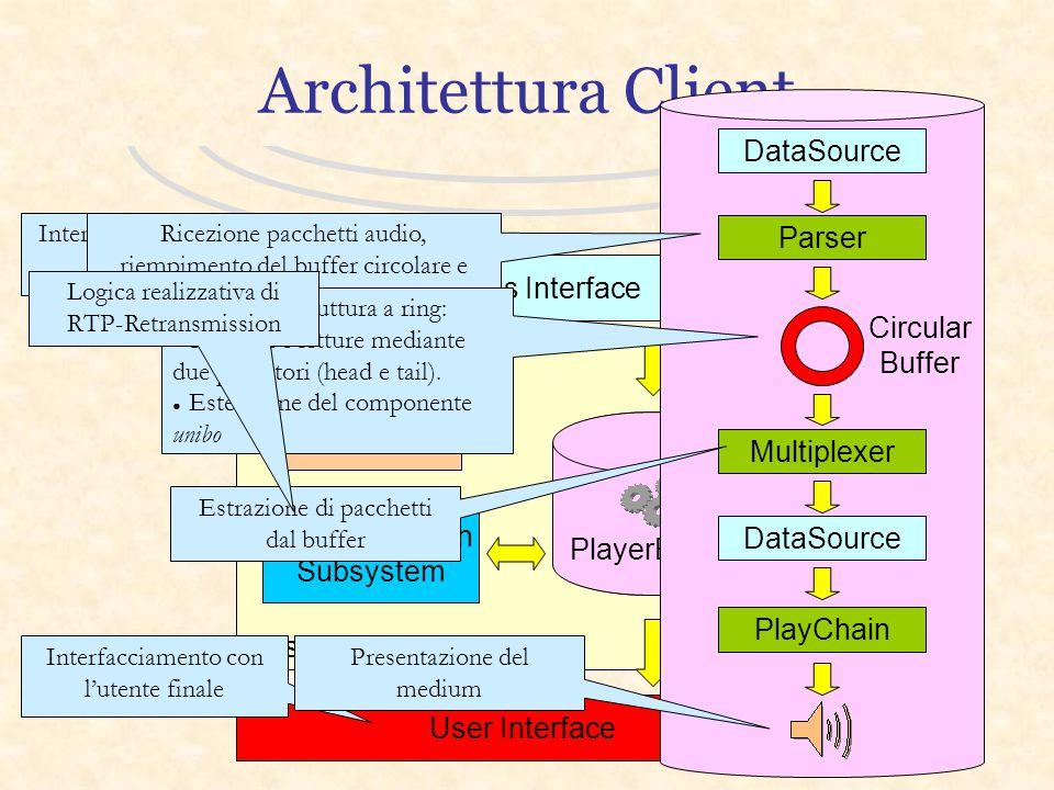 Analisi dell'entità Client Si interfaccia all'end-user: permette di effettuare richieste ed effettua la presentazione dei contenuti mediali Monitora c