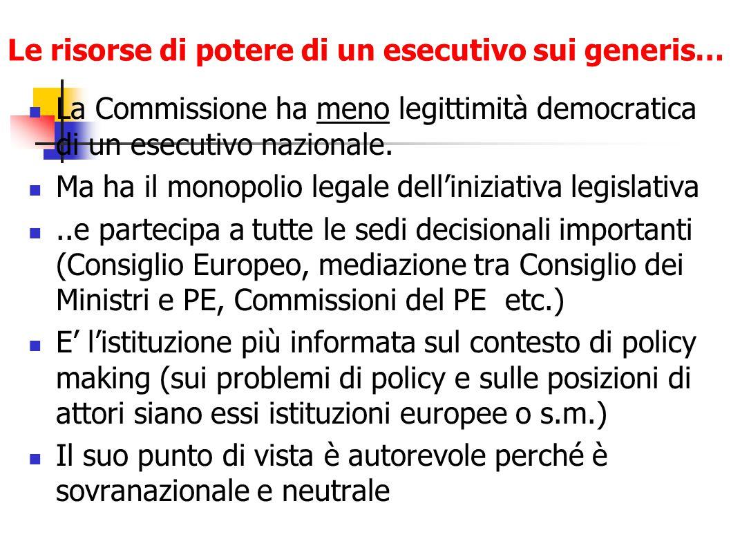 Le risorse di potere di un esecutivo sui generis… La Commissione ha meno legittimità democratica di un esecutivo nazionale.