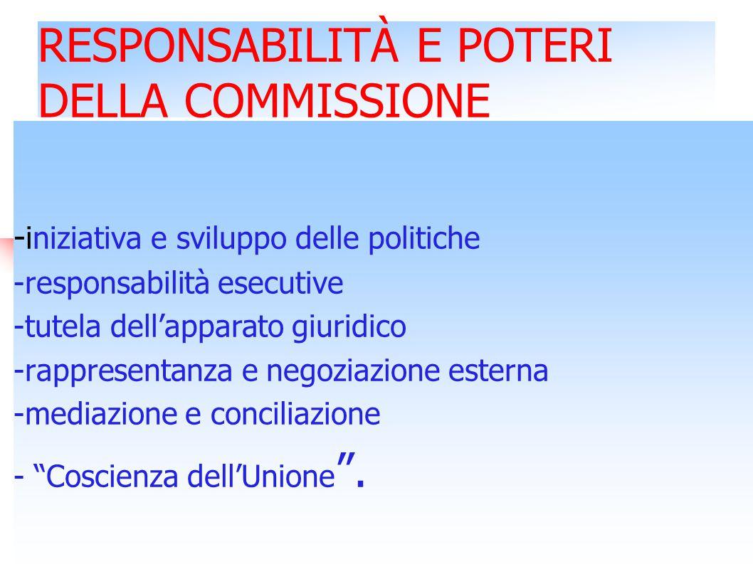 RESPONSABILITÀ E POTERI DELLA COMMISSIONE - iniziativa e sviluppo delle politiche -responsabilità esecutive -tutela dell'apparato giuridico -rappresentanza e negoziazione esterna -mediazione e conciliazione - Coscienza dell'Unione .