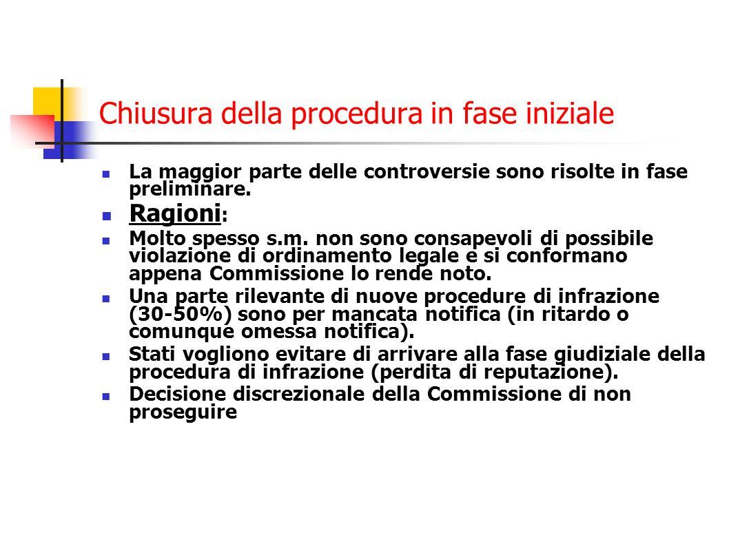 Chiusura della procedura in fase iniziale La maggior parte delle controversie sono risolte in fase preliminare.