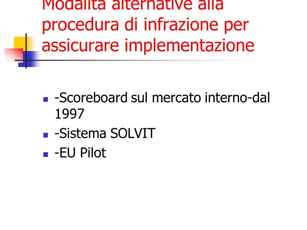 Modalità alternative alla procedura di infrazione per assicurare implementazione -Scoreboard sul mercato interno-dal 1997 -Sistema SOLVIT -EU Pilot
