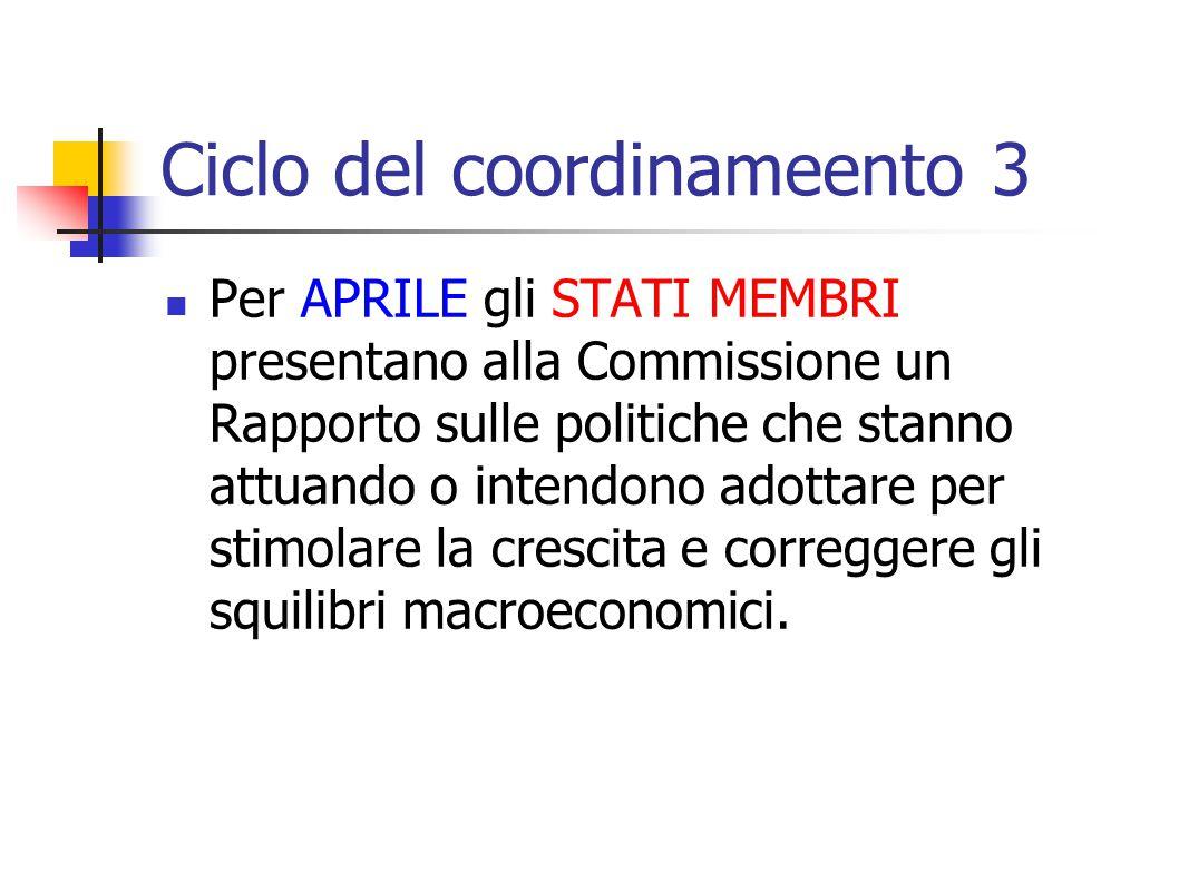 Ciclo del coordinameento 3 Per APRILE gli STATI MEMBRI presentano alla Commissione un Rapporto sulle politiche che stanno attuando o intendono adottare per stimolare la crescita e correggere gli squilibri macroeconomici.