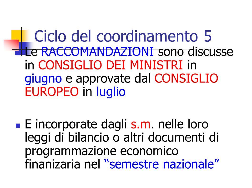 Ciclo del coordinamento 5 Le RACCOMANDAZIONI sono discusse in CONSIGLIO DEI MINISTRI in giugno e approvate dal CONSIGLIO EUROPEO in luglio E incorporate dagli s.m.