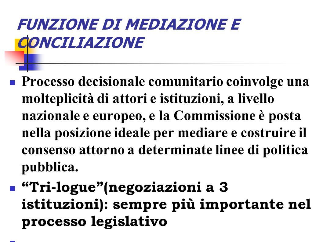 FUNZIONE DI MEDIAZIONE E CONCILIAZIONE Processo decisionale comunitario coinvolge una molteplicità di attori e istituzioni, a livello nazionale e europeo, e la Commissione è posta nella posizione ideale per mediare e costruire il consenso attorno a determinate linee di politica pubblica.
