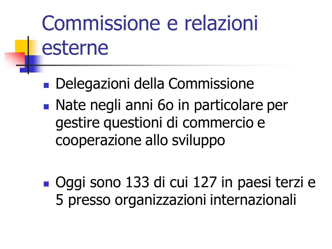 Commissione e relazioni esterne Delegazioni della Commissione Nate negli anni 6o in particolare per gestire questioni di commercio e cooperazione allo sviluppo Oggi sono 133 di cui 127 in paesi terzi e 5 presso organizzazioni internazionali