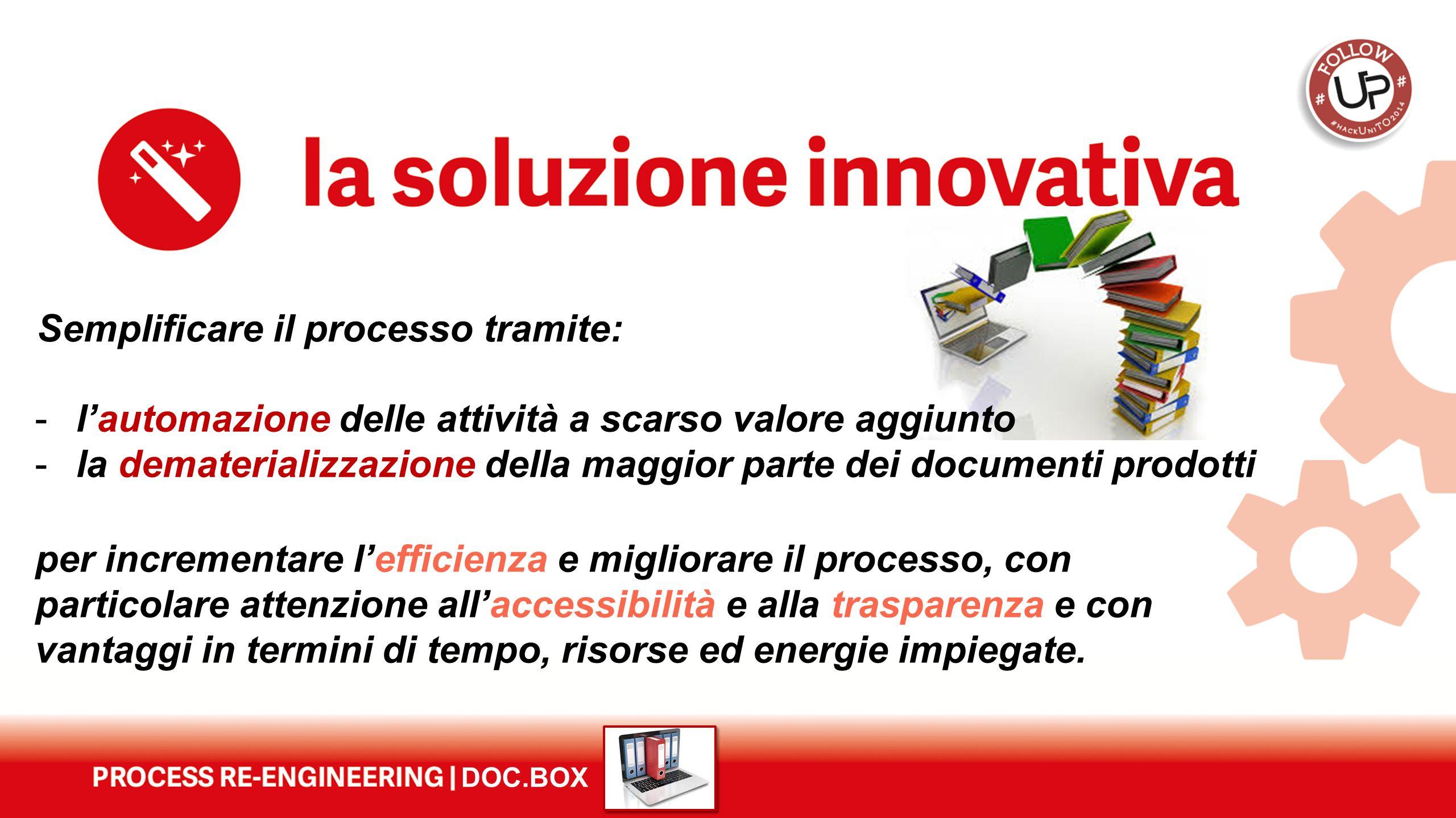 DOC.BOX Semplificare il processo tramite: per incrementare l'efficienza e migliorare il processo, con particolare attenzione all'accessibilità e alla