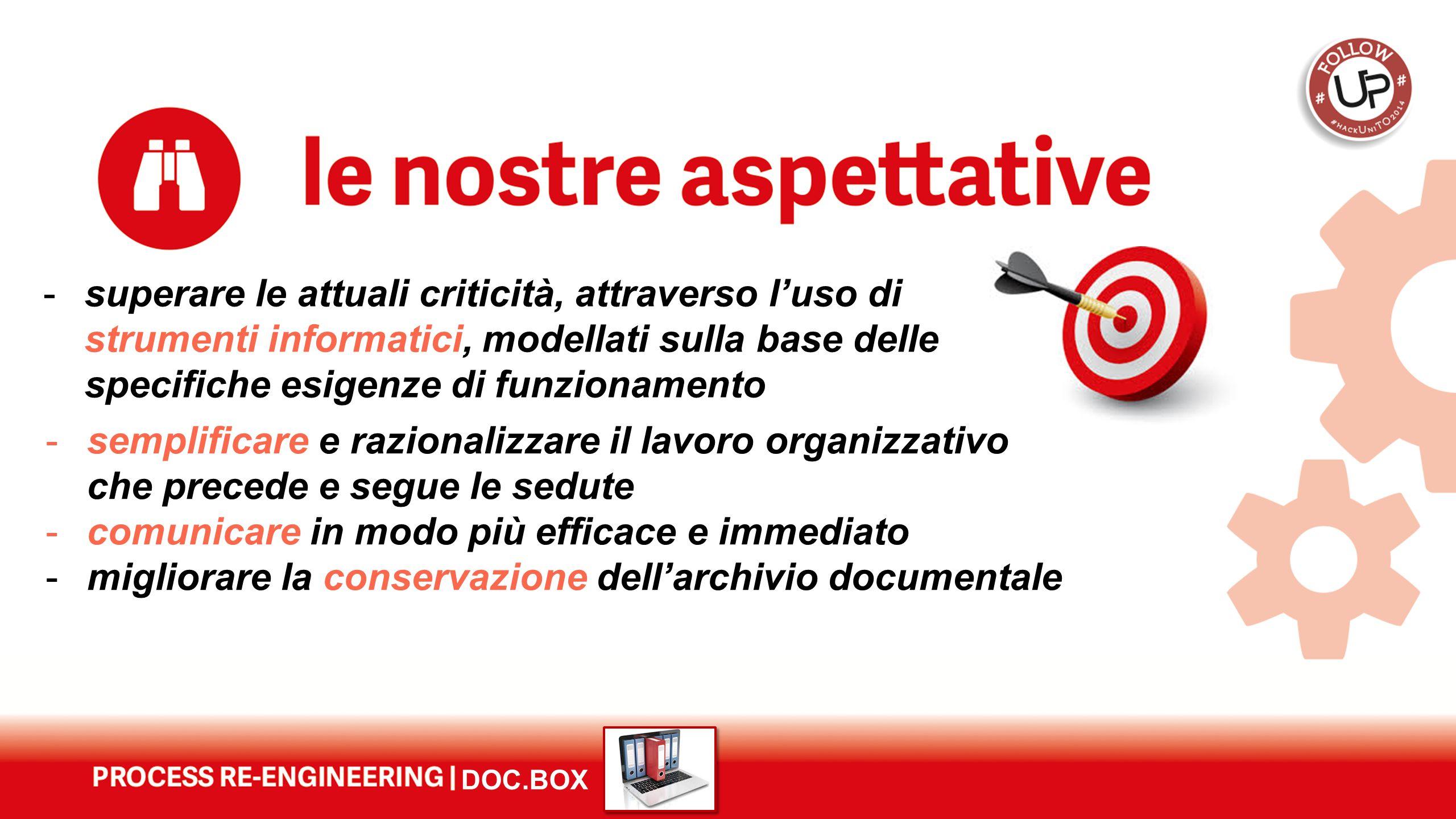 DOC.BOX -semplificare e razionalizzare il lavoro organizzativo che precede e segue le sedute -comunicare in modo più efficace e immediato -migliorare