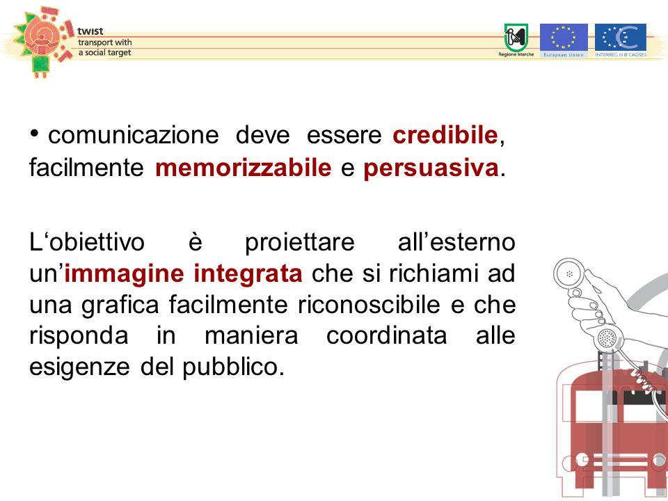 comunicazione deve essere credibile, facilmente memorizzabile e persuasiva. L'obiettivo è proiettare all'esterno un'immagine integrata che si richiami