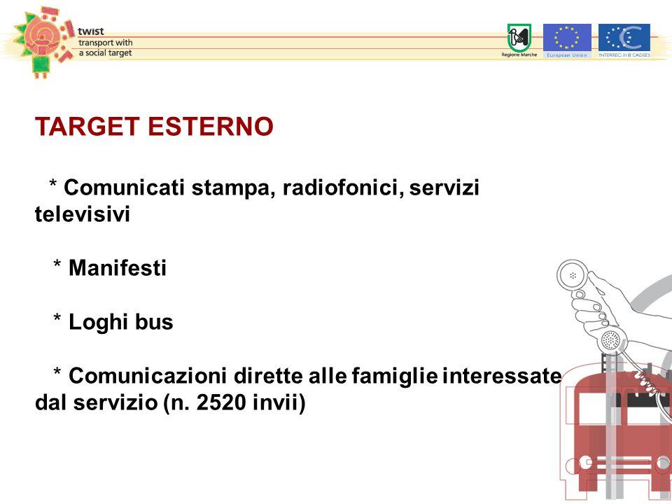 TARGET ESTERNO * Comunicati stampa, radiofonici, servizi televisivi * Manifesti * Loghi bus * Comunicazioni dirette alle famiglie interessate dal servizio (n.