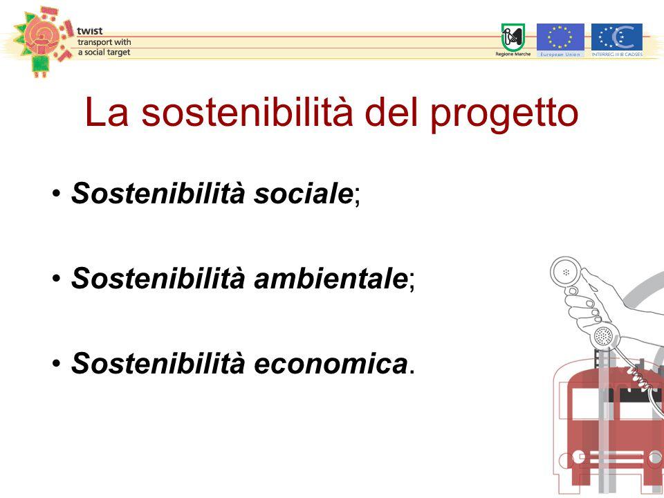 La sostenibilità del progetto Sostenibilità sociale; Sostenibilità ambientale; Sostenibilità economica.
