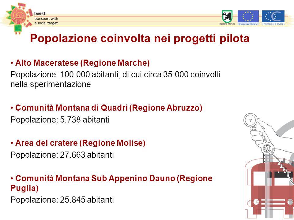 Popolazione coinvolta nei progetti pilota Alto Maceratese (Regione Marche) Popolazione: 100.000 abitanti, di cui circa 35.000 coinvolti nella sperimen