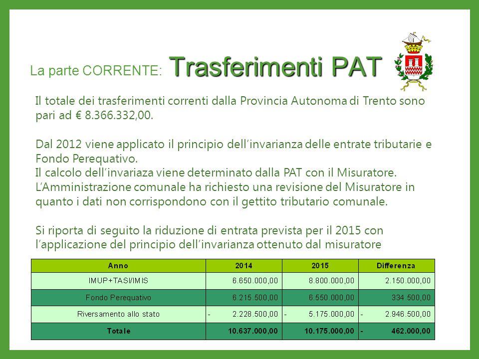 Trasferimenti PAT La parte CORRENTE: Trasferimenti PAT Il totale dei trasferimenti correnti dalla Provincia Autonoma di Trento sono pari ad € 8.366.332,00.