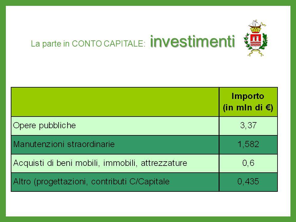 investimenti La parte in CONTO CAPITALE: investimenti