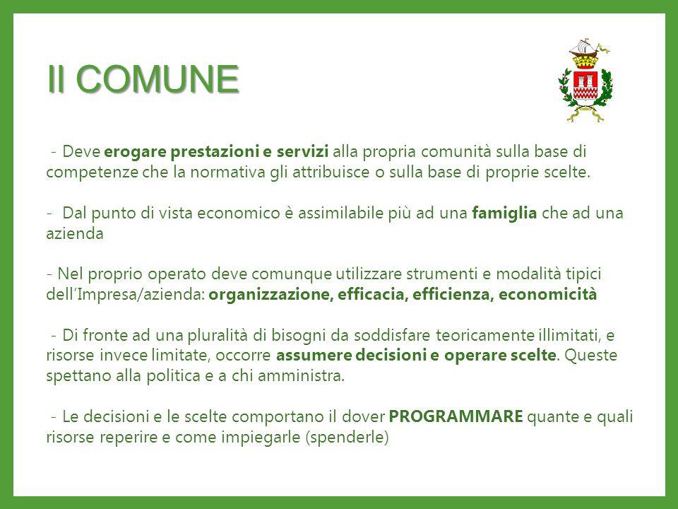Il COMUNE - Deve erogare prestazioni e servizi alla propria comunità sulla base di competenze che la normativa gli attribuisce o sulla base di proprie scelte.