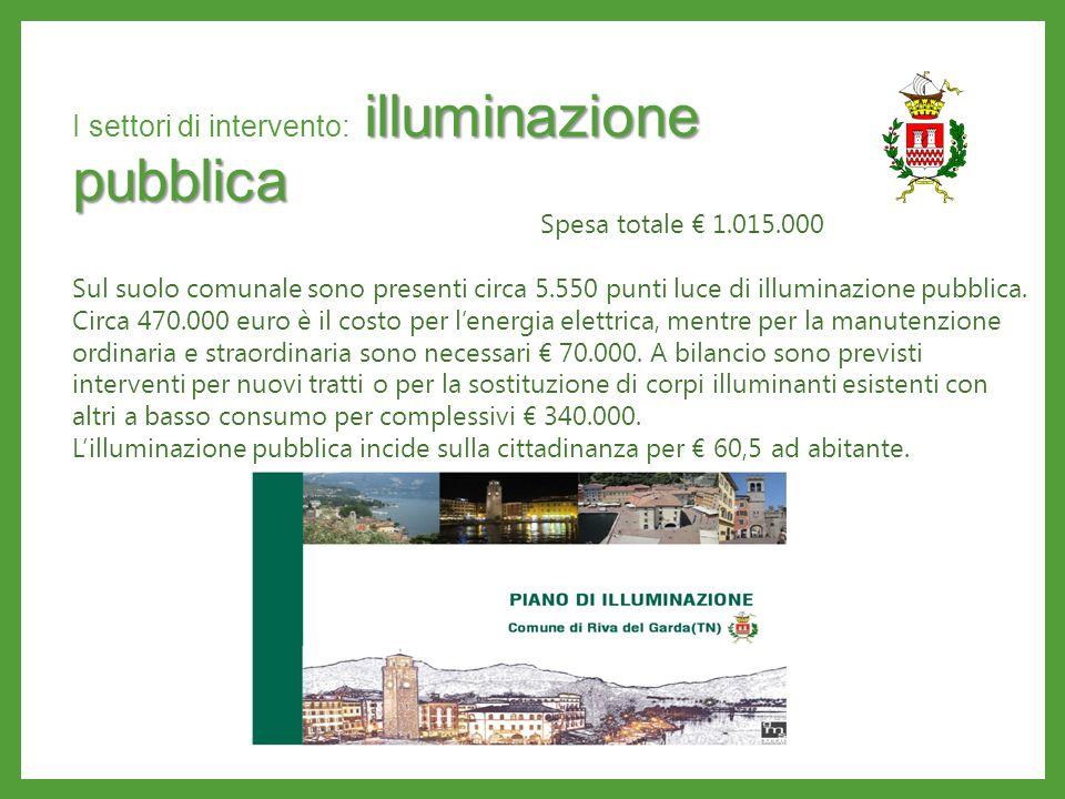 illuminazione pubblica I settori di intervento: illuminazione pubblica Spesa totale € 1.015.000 Sul suolo comunale sono presenti circa 5.550 punti luce di illuminazione pubblica.
