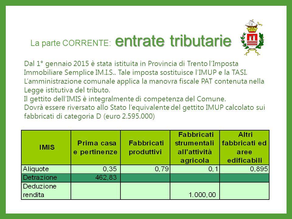 entrate tributarie La parte CORRENTE: entrate tributarie Dal 1° gennaio 2015 è stata istituita in Provincia di Trento l'Imposta Immobiliare Semplice IM.I.S..