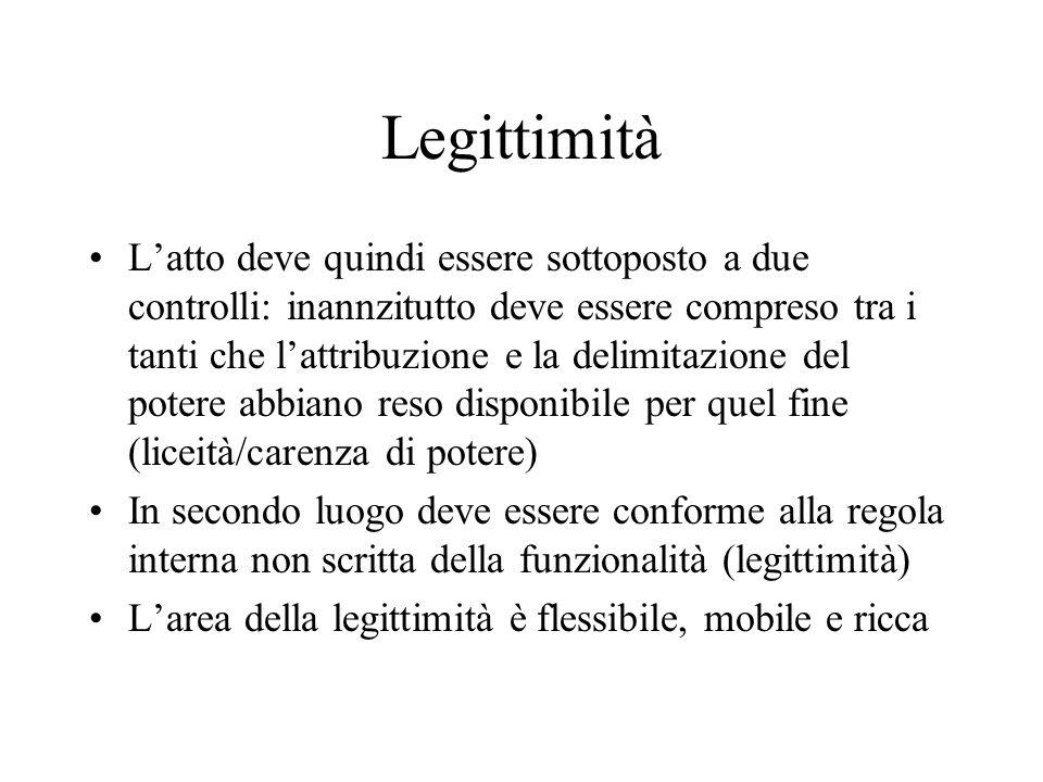 Legittimità L'atto deve quindi essere sottoposto a due controlli: inannzitutto deve essere compreso tra i tanti che l'attribuzione e la delimitazione