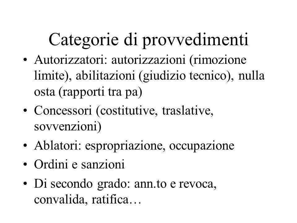 Categorie di provvedimenti Autorizzatori: autorizzazioni (rimozione limite), abilitazioni (giudizio tecnico), nulla osta (rapporti tra pa) Concessori