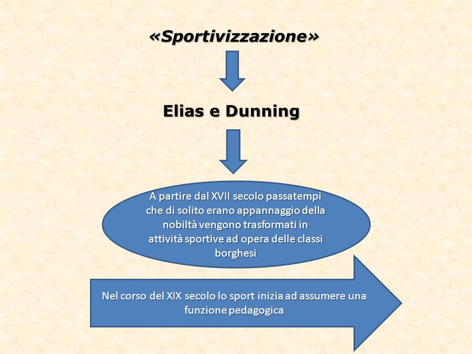 «Sportivizzazione» Elias e Dunning A partire dal XVII secolo passatempi che di solito erano appannaggio della nobiltà vengono trasformati in attività