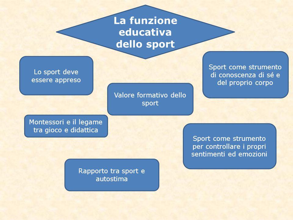 La funzione educativa dello sport Valore formativo dello sport Lo sport deve essere appreso Sport come strumento per controllare i propri sentimenti e