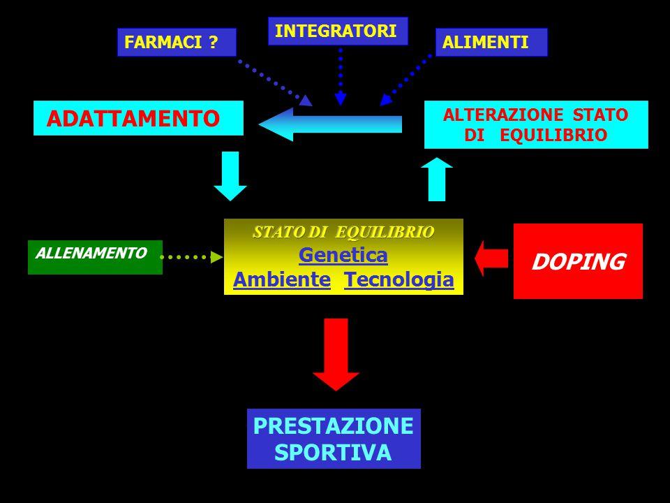CATEGORIE DI INTEGRATORI Prodotti finalizzati ad una integrazione energetica; Prodotti con minerali per reintegrare le perdite idro-saline; Prodotti f