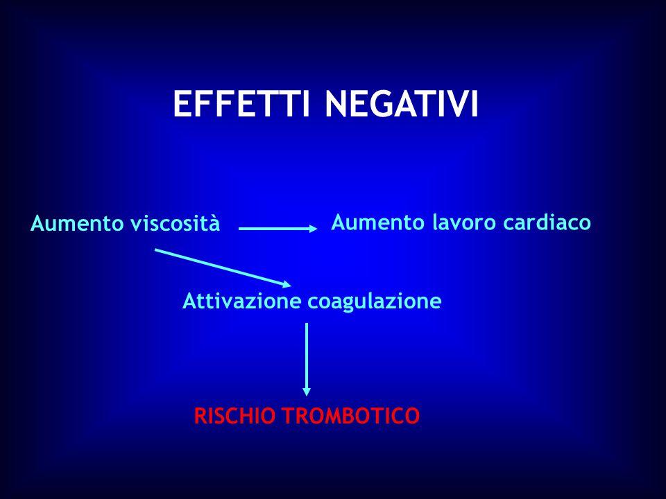 EFFETTI SUL SANGUE Aumento della concentrazione della emoglobina; Aumento del numero dei globuli rossi; Aumento dell'ematocrito.