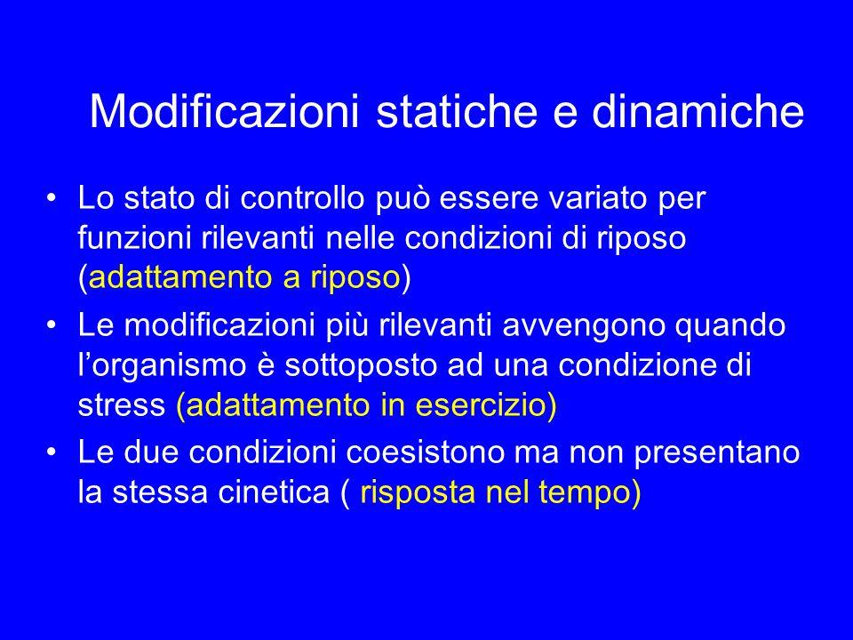 Adattamento e prestazione Lo stimolo allenante se adeguato per intensità e durata produce una modificazione transitoria (Aggiustamento) La ripetizione
