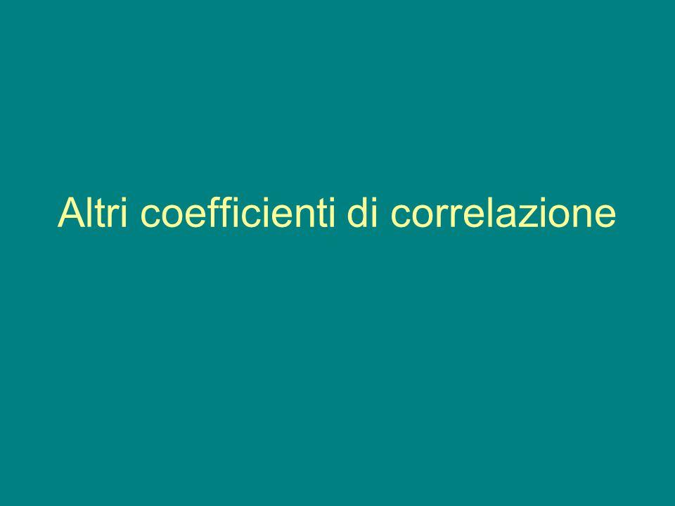 Il coefficiente per ranghi di Spearman Non è possibile utilizzare il coefficiente per calcolare la correlazione di Pearson quando: Una o entrambe le variabili sono ordinali; Una o entrambe le variabili non sono distribuite normalmente; La relazione fra le due variabili non è di tipo lineare.