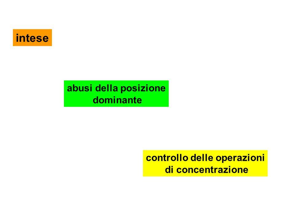 intese abusi della posizione dominante controllo delle operazioni di concentrazione