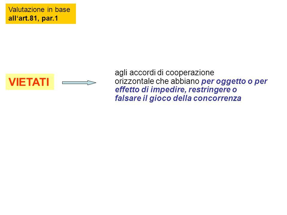 Valutazione in base all'art.81, par.1 agli accordi di cooperazione orizzontale che abbiano per oggetto o per effetto di impedire, restringere o falsar