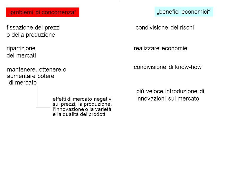 """""""problemi di concorrenza"""" """"benefici economici"""" fissazione dei prezzi o della produzione ripartizione dei mercati mantenere, ottenere o aumentare poter"""