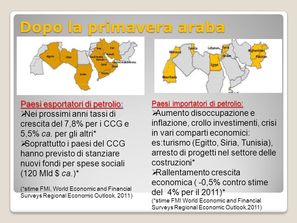 Dopo la primavera araba Paesi esportatori di petrolio:  Nei prossimi anni tassi di crescita del 7,8% per i CCG e 5,5% ca. per gli altri*  Soprattutt