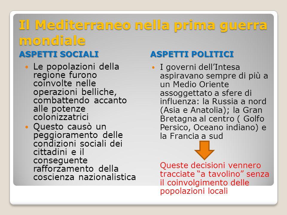 Il Mediterraneo nella prima guerra mondiale ASPETTI SOCIALI ASPETTI POLITICI Le popolazioni della regione furono coinvolte nelle operazioni belliche,