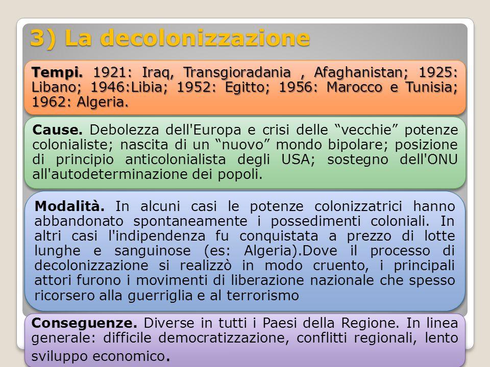 3) La decolonizzazione Tempi. 1921: Iraq, Transgioradania, Afaghanistan; 1925: Libano; 1946:Libia; 1952: Egitto; 1956: Marocco e Tunisia; 1962: Algeri