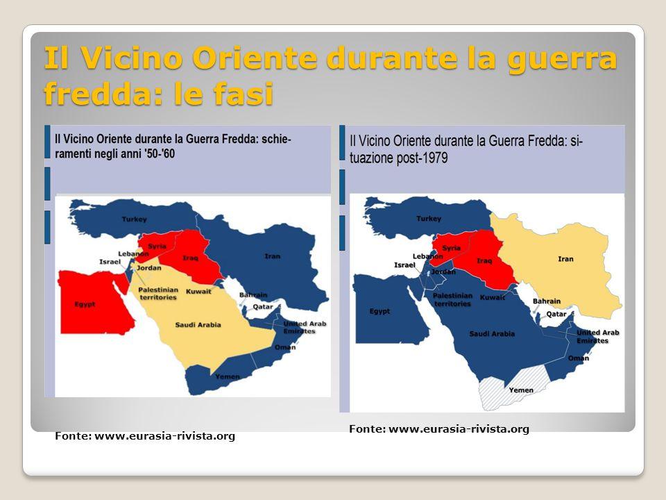 Il Vicino Oriente durante la guerra fredda: le fasi Fonte: www.eurasia-rivista.org