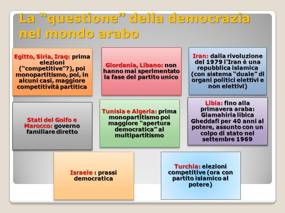 """La """"questione"""" della democrazia nel mondo arabo Egitto, Siria, Iraq: prima elezioni (""""competitive""""?), poi monopartitismo, poi, in alcuni casi, maggior"""