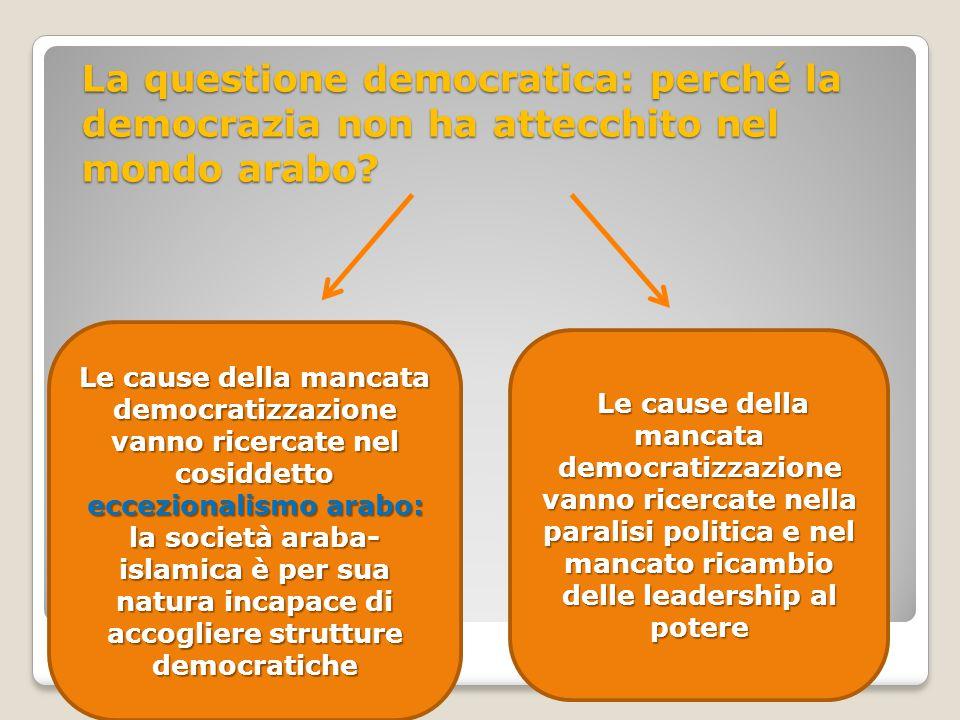 La questione democratica: perché la democrazia non ha attecchito nel mondo arabo?. Le cause della mancata democratizzazione vanno ricercate nel cosidd